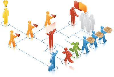 مسؤول علاقات جمركية  إجراءات الأعمال المكتبية