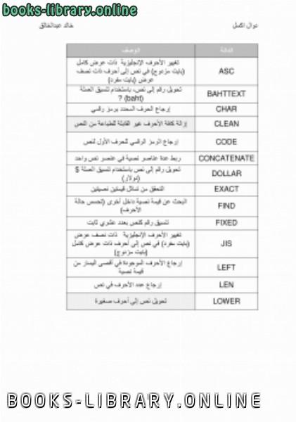 ❞ كتاب دوال اكسل 2010 ❝  ⏤ خالد السيد عبالخالق احمد