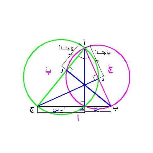 ❞ مذكّرة قوانين اساسية في الرياضيات ❝  ⏤ وليد مسعد طاهر الأشعري