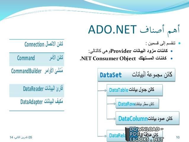 ❞ مذكّرة الدرس الرابع لمنتج ADO.NET (الشرح بالداخل) ❝  ⏤ ممدوح موسى