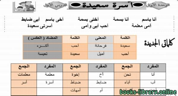 ❞ كتاب بوكليت اللغة العربية للصف الاول الابتدائي الترم الثانى بالقرائية ❝