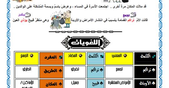 ❞ كتاب تحميل مذكرة اللغة العربية للصف الثالث الابتدائي ترم أول 2020 ❝
