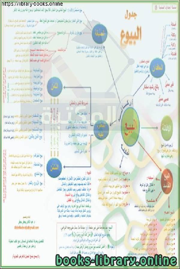 كتاب الأئتمان المصرفى والتحليل الائتمانى pdf