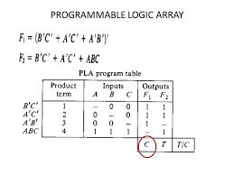 ❞ مذكّرة 07 – Memory and Programmable Logic :M. Morris Mano ❝  ⏤ إم موريس مانو
