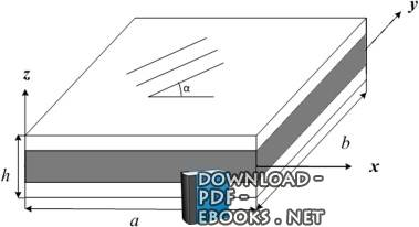 Literature Review and Mathematical Modeling on Buckling of Laminated Composite Plates
