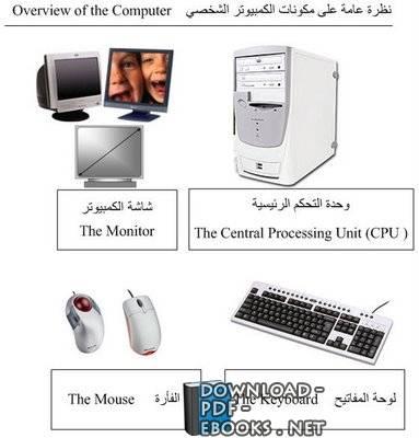 كتاب مكونات الكمبيوتر