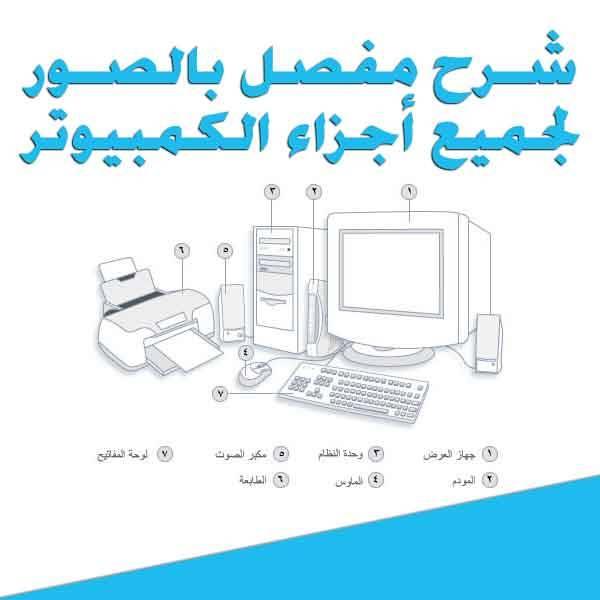 كتاب صيانة الحاسوب