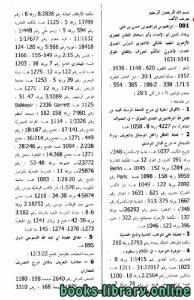 قراءة و تحميل كتاب معجم تاريخ التراث الإسلامي في مكتبات العالم PDF