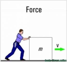 قراءة و تحميل كتاب العمليات الأساسية على القوى فى الاستاتيكا PDF