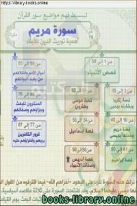 قراءة و تحميل كتاب معاني سورة مريم - המשמעויות של סוראט מרים PDF