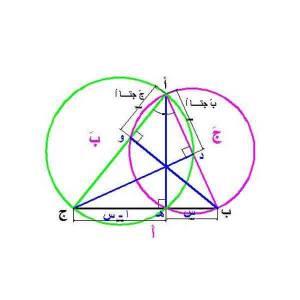 قراءة و تحميل كتاب قوانين اساسية في الرياضيات  PDF